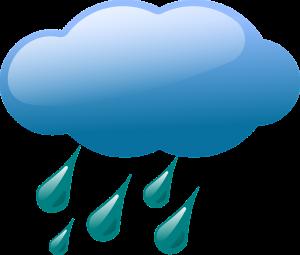 Nauka angielskiego online - Angielski Słówka - Blog o języku angielskim - It's rainy